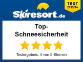 Top-Schneesicherheit